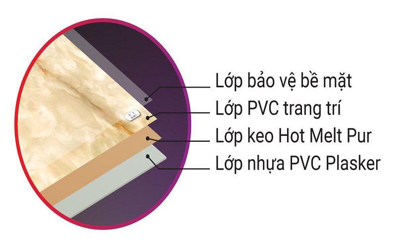 Cấu tạo tấm ốp tường PVC vân đá